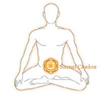 yoga chakras 2